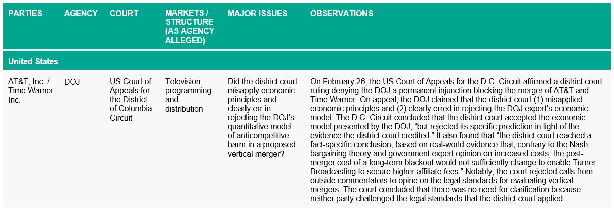 Significant Trials  Court Opinions